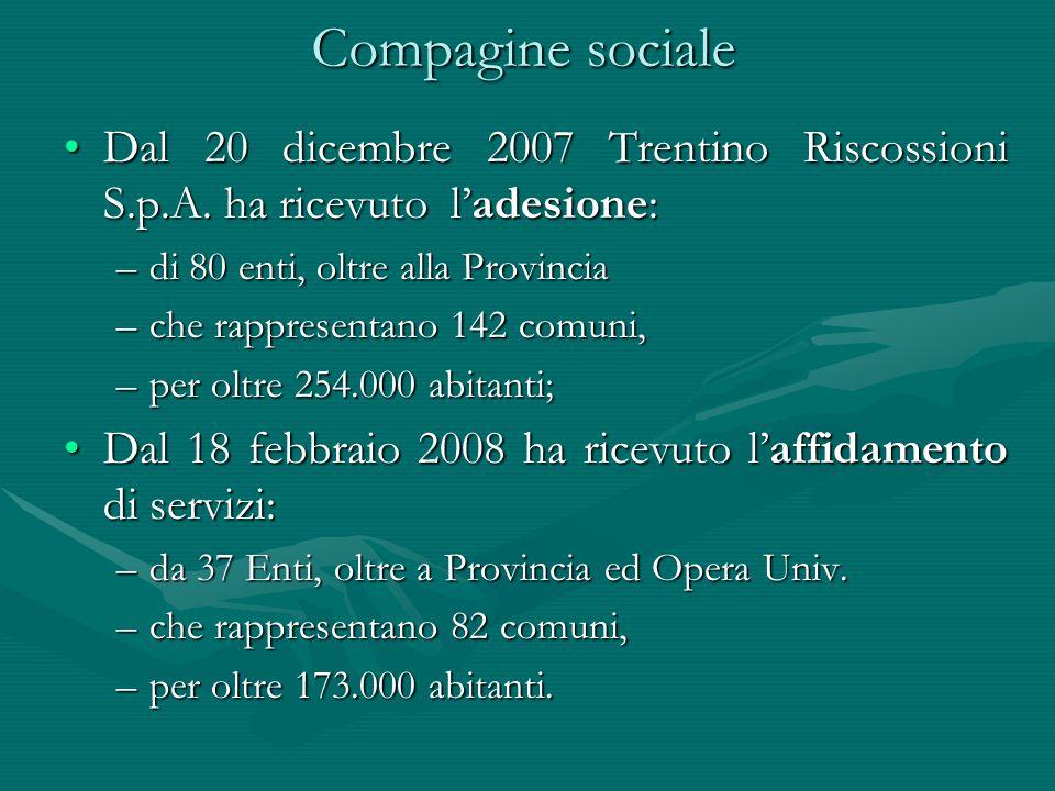 Compagine sociale Dal 20 dicembre 2007 Trentino Riscossioni S.p.A. ha ricevuto l'adesione:Dal 20 dicembre 2007 Trentino Riscossioni S.p.A. ha ricevuto