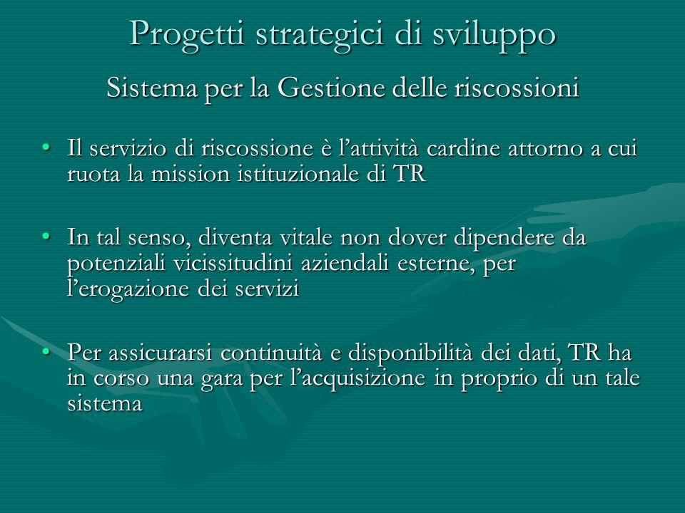 Progetti strategici di sviluppo Il servizio di riscossione è l'attività cardine attorno a cui ruota la mission istituzionale di TRIl servizio di risco