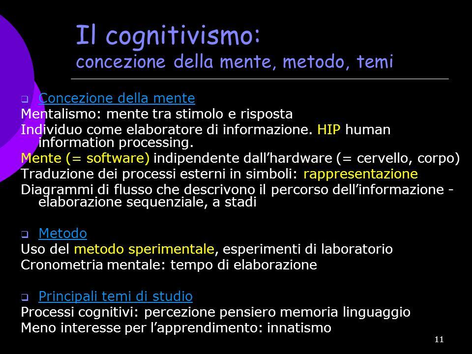 11 Il cognitivismo: concezione della mente, metodo, temi  Concezione della mente Mentalismo: mente tra stimolo e risposta Individuo come elaboratore