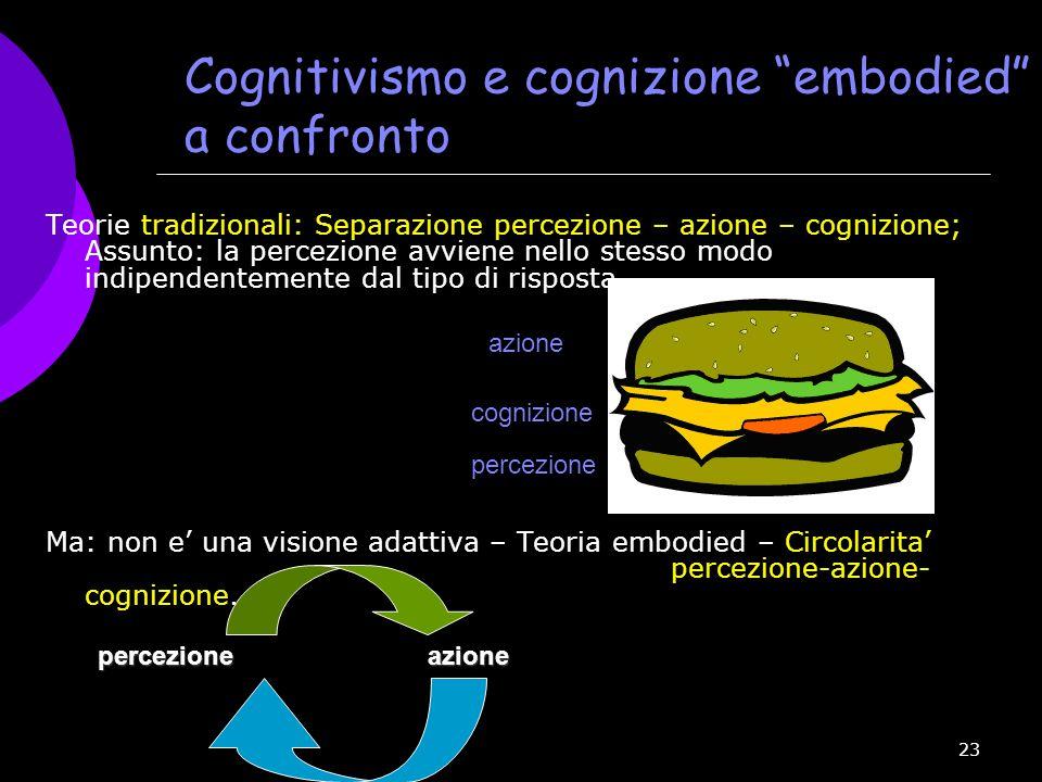 """23 Cognitivismo e cognizione """"embodied"""" a confronto Teorie tradizionali: Separazione percezione – azione – cognizione; Assunto: la percezione avviene"""