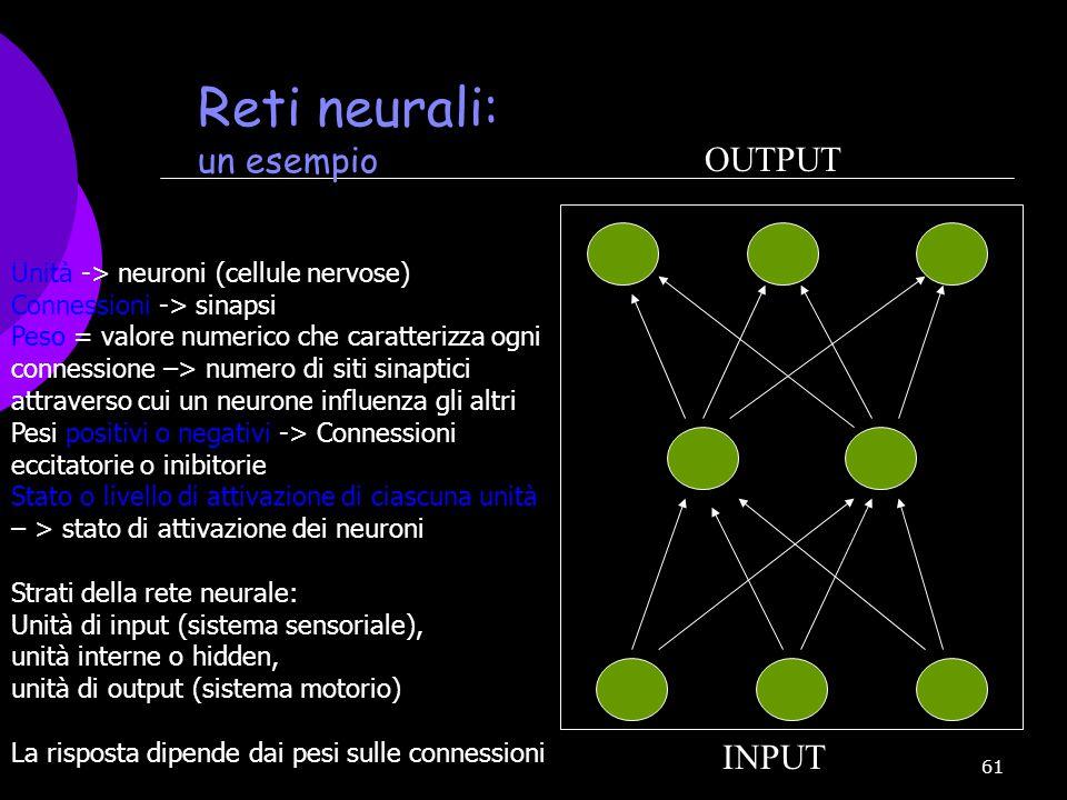 61 INPUT OUTPUT Unità -> neuroni (cellule nervose) Connessioni -> sinapsi Peso = valore numerico che caratterizza ogni connessione –> numero di siti s