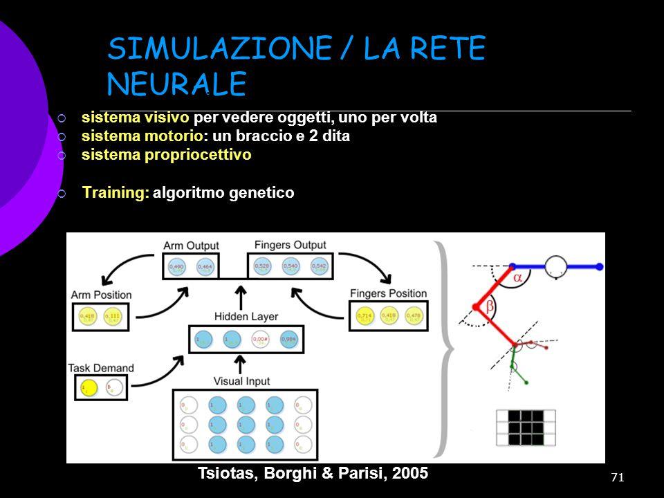71 SIMULAZIONE / LA RETE NEURALE Organismo dotato di:  sistema visivo per vedere oggetti, uno per volta  sistema motorio: un braccio e 2 dita  sist