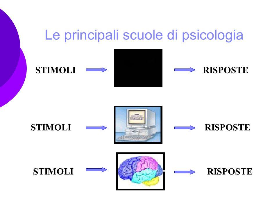 8 STIMOLIRISPOSTE STIMOLIRISPOSTE STIMOLIRISPOSTE Le principali scuole di psicologia