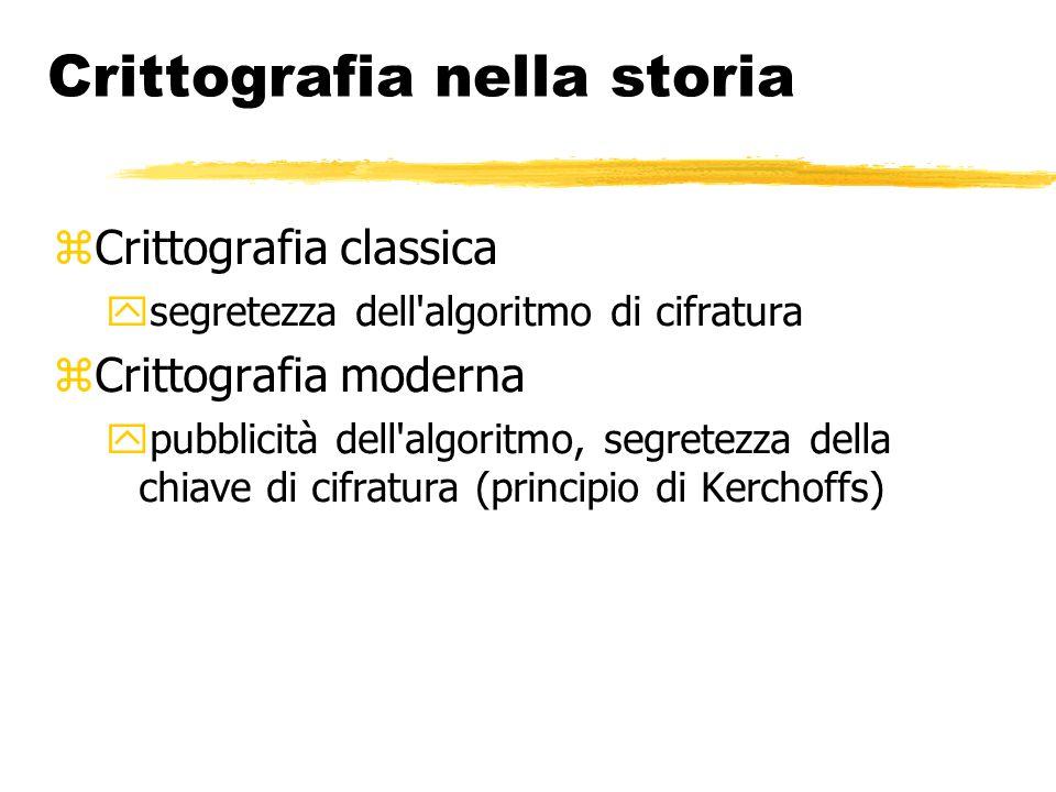Crittografia nella storia  Crittografia classica  segretezza dell'algoritmo di cifratura  Crittografia moderna  pubblicità dell'algoritmo, segrete
