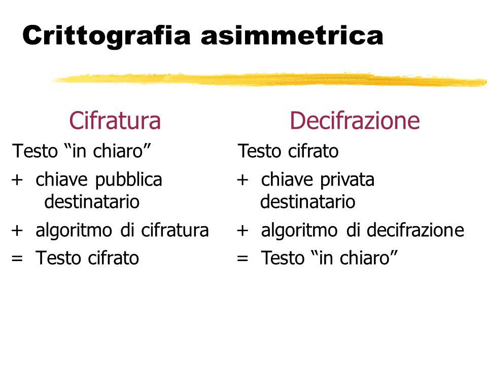 """Crittografia asimmetrica Cifratura Testo """"in chiaro"""" + chiave pubblica destinatario + algoritmo di cifratura = Testo cifrato Decifrazione Testo cifrat"""