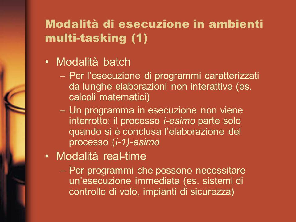 Modalità di esecuzione in ambienti multi-tasking (1) Modalità batch –Per l'esecuzione di programmi caratterizzati da lunghe elaborazioni non interattive (es.