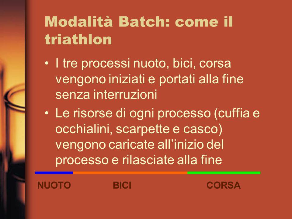 Modalità Batch: come il triathlon I tre processi nuoto, bici, corsa vengono iniziati e portati alla fine senza interruzioni Le risorse di ogni processo (cuffia e occhialini, scarpette e casco) vengono caricate all'inizio del processo e rilasciate alla fine NUOTOBICICORSA