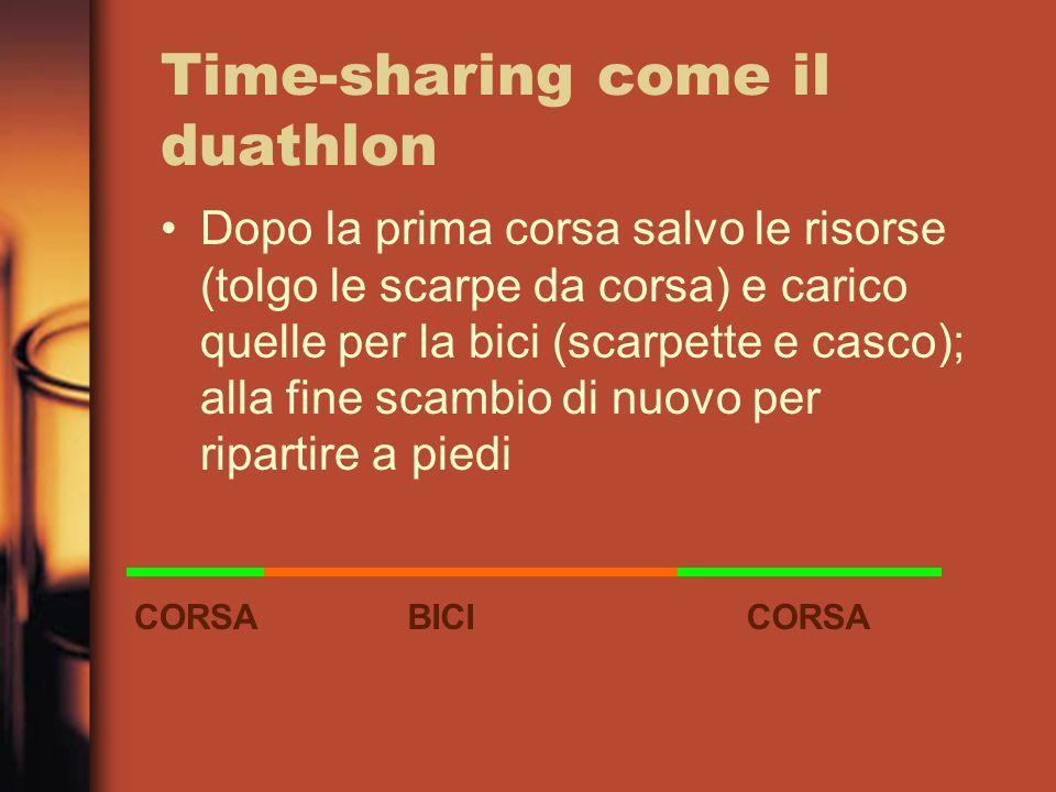 Time-sharing come il duathlon Dopo la prima corsa salvo le risorse (tolgo le scarpe da corsa) e carico quelle per la bici (scarpette e casco); alla fine scambio di nuovo per ripartire a piedi CORSABICICORSA
