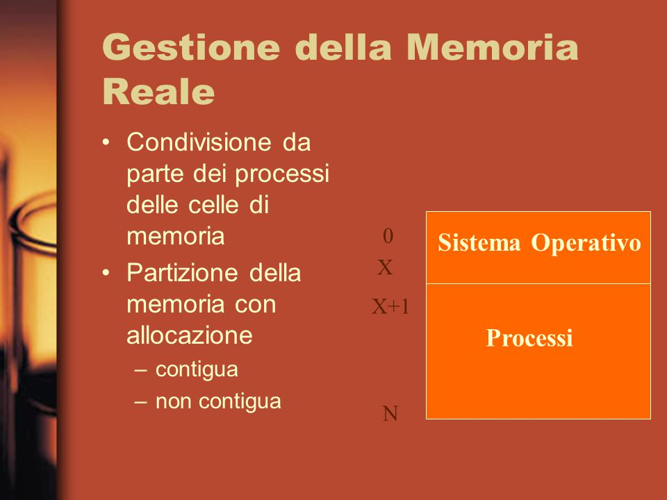 Gestione della Memoria Reale Condivisione da parte dei processi delle celle di memoria Partizione della memoria con allocazione –contigua –non contigu