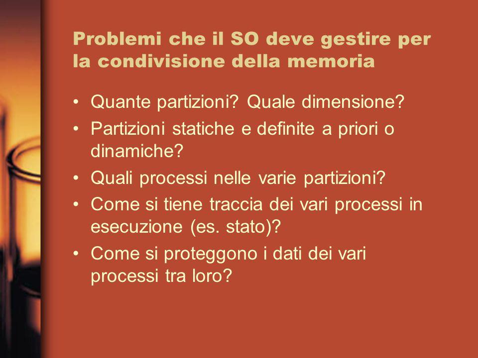 Problemi che il SO deve gestire per la condivisione della memoria Quante partizioni? Quale dimensione? Partizioni statiche e definite a priori o dinam