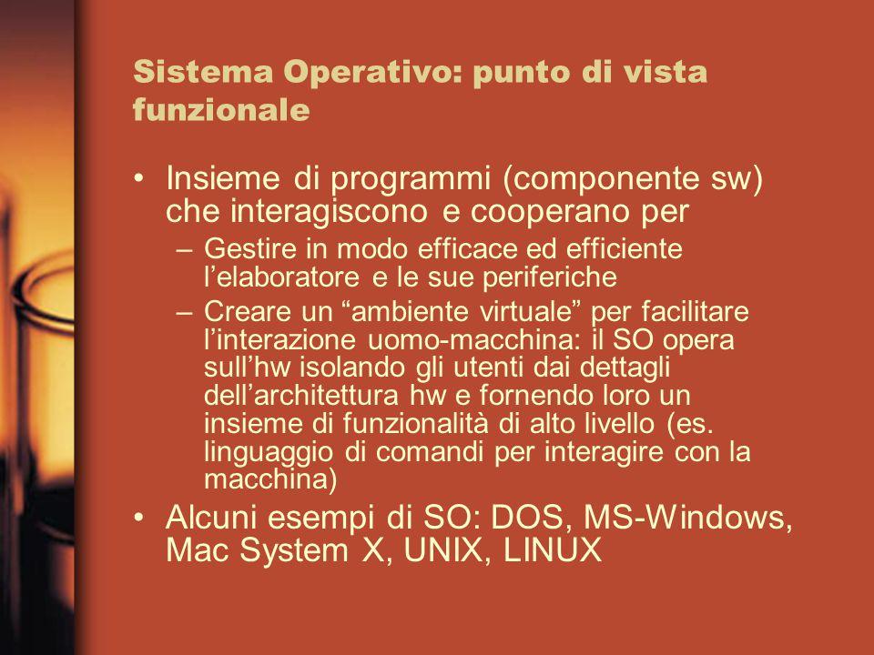 Sistema Operativo: punto di vista funzionale Insieme di programmi (componente sw) che interagiscono e cooperano per –Gestire in modo efficace ed effic