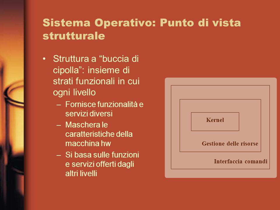 "Sistema Operativo: Punto di vista strutturale Struttura a ""buccia di cipolla"": insieme di strati funzionali in cui ogni livello –Fornisce funzionalità"
