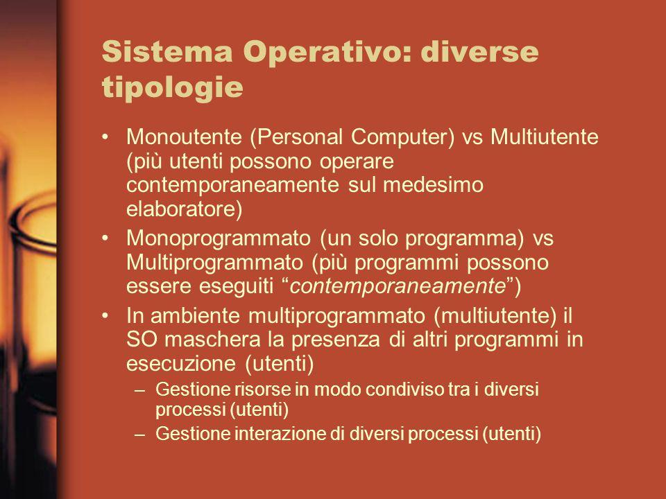 Sistema Operativo: diverse tipologie Monoutente (Personal Computer) vs Multiutente (più utenti possono operare contemporaneamente sul medesimo elabora