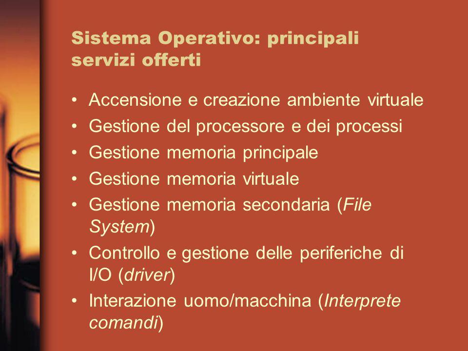 Sistema Operativo: principali servizi offerti Accensione e creazione ambiente virtuale Gestione del processore e dei processi Gestione memoria princip