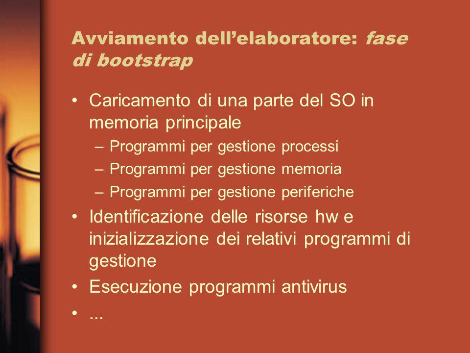 Avviamento dell'elaboratore: fase di bootstrap Caricamento di una parte del SO in memoria principale –Programmi per gestione processi –Programmi per g