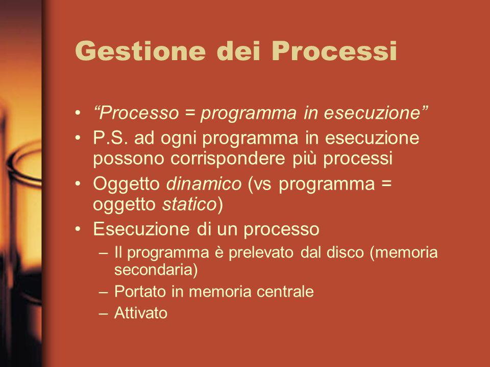 Gestione dei Processi Processo = programma in esecuzione P.S.