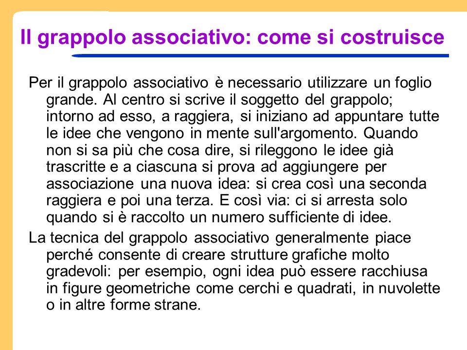 Il grappolo associativo: come si costruisce Per il grappolo associativo è necessario utilizzare un foglio grande. Al centro si scrive il soggetto del