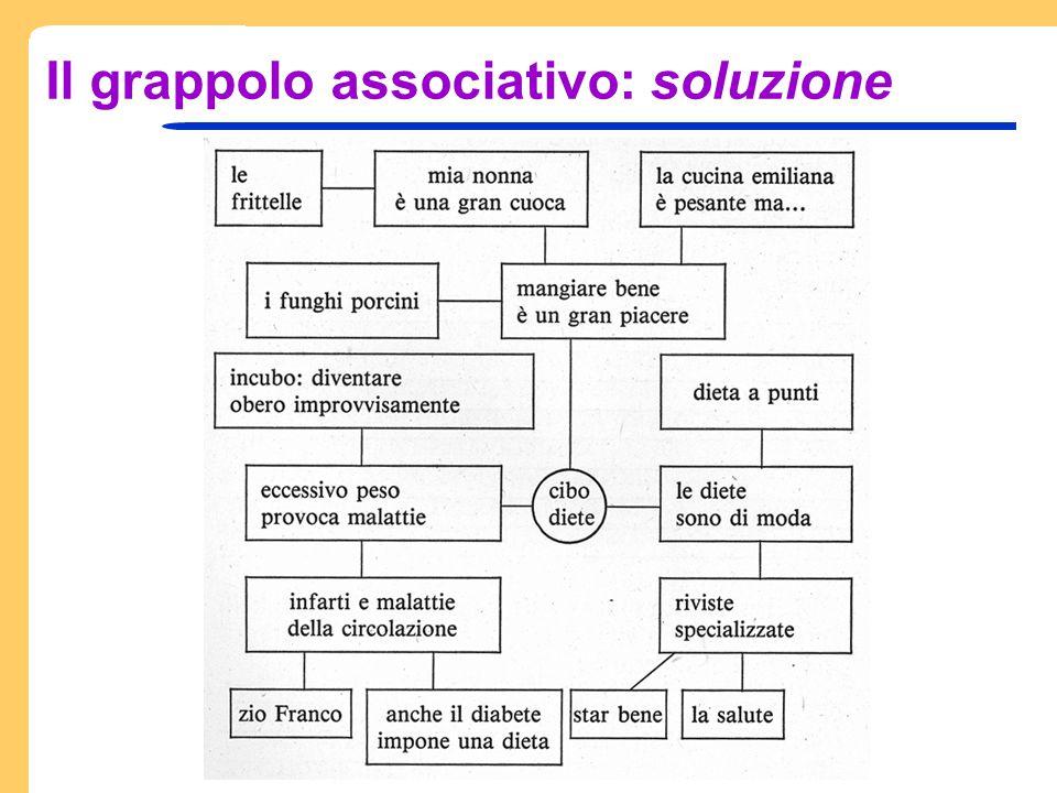 Il grappolo associativo: soluzione