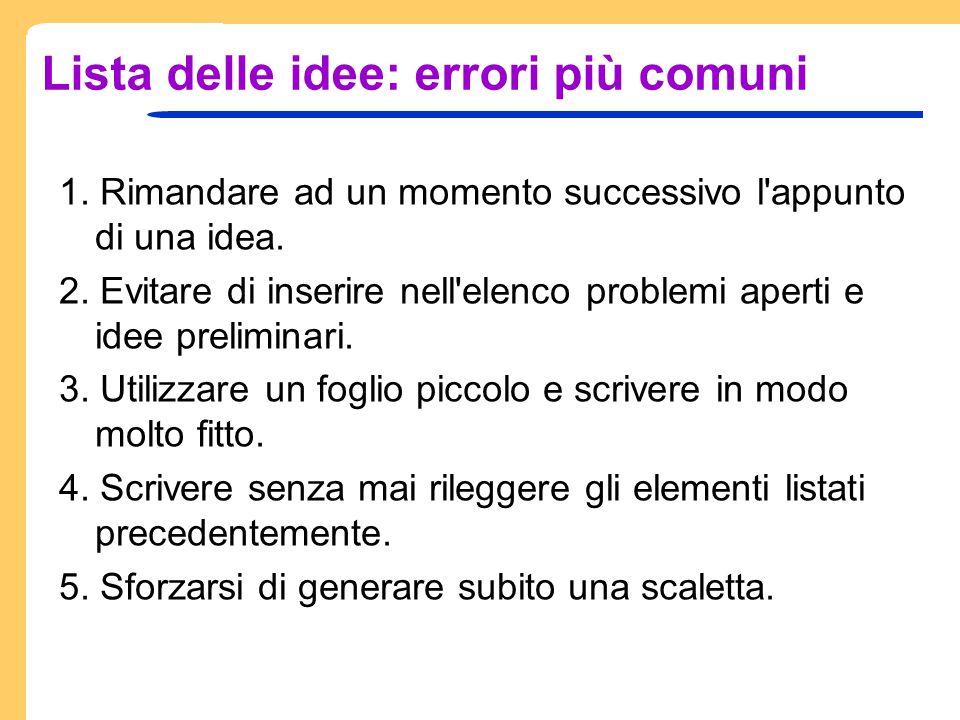 Lista delle idee: errori più comuni 1. Rimandare ad un momento successivo l'appunto di una idea. 2. Evitare di inserire nell'elenco problemi aperti e