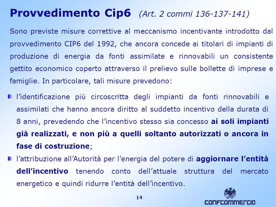 14 Provvedimento Cip6 (Art.