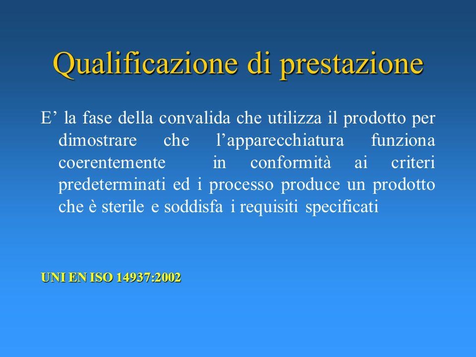 Qualificazione di prestazione E' la fase della convalida che utilizza il prodotto per dimostrare che l'apparecchiatura funziona coerentemente in conformità ai criteri predeterminati ed i processo produce un prodotto che è sterile e soddisfa i requisiti specificati UNI EN ISO 14937:2002