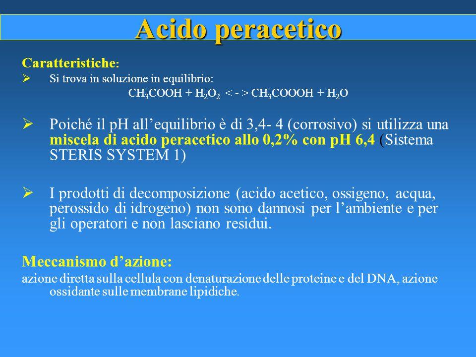 Acido peracetico Caratteristiche :  Si trova in soluzione in equilibrio: CH 3 COOH + H 2 O 2 CH 3 COOOH + H 2 O  Poiché il pH all'equilibrio è di 3,4- 4 (corrosivo) si utilizza una miscela di acido peracetico allo 0,2% con pH 6,4 (Sistema STERIS SYSTEM 1)  I prodotti di decomposizione (acido acetico, ossigeno, acqua, perossido di idrogeno) non sono dannosi per l'ambiente e per gli operatori e non lasciano residui.