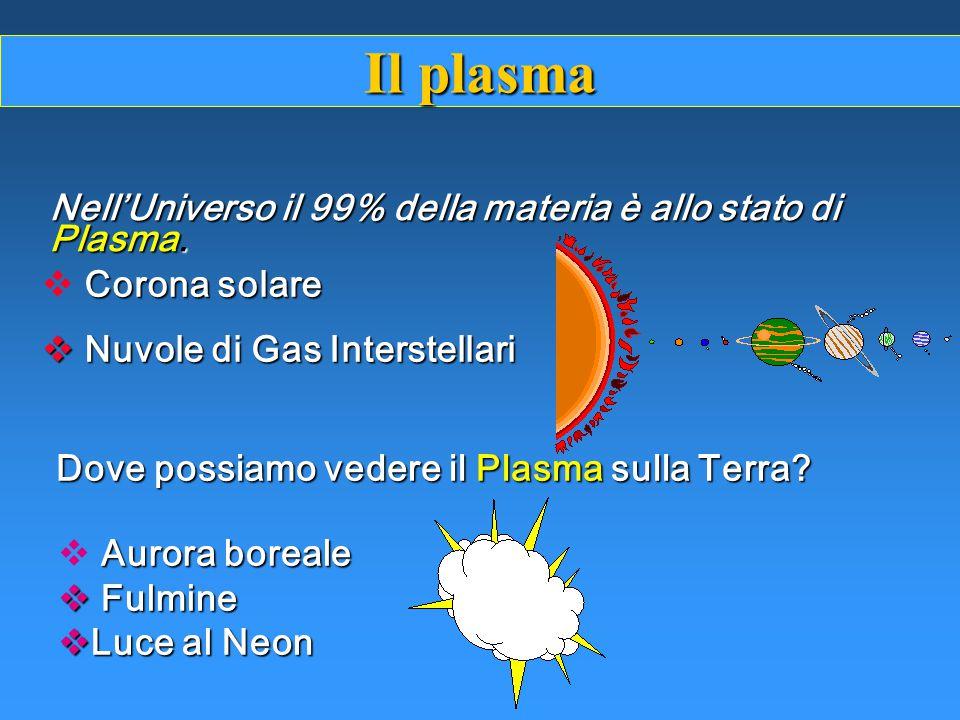 Nell'Universo il 99% della materia è allo stato di Plasma.