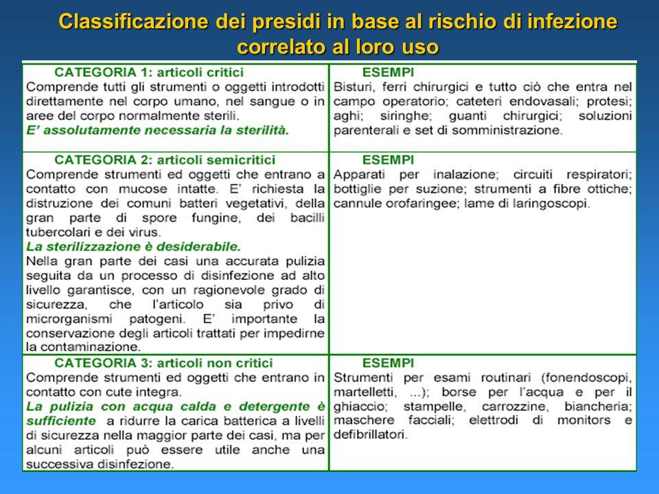 Classificazione dei presidi in base al rischio di infezione correlato al loro uso