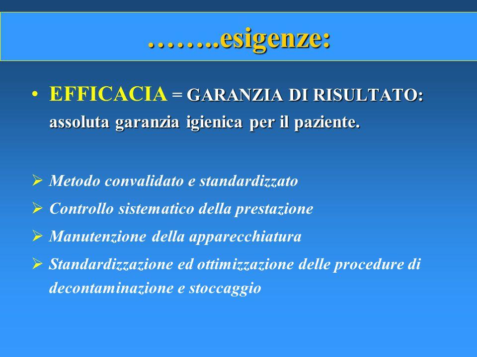 GARANZIA DI RISULTATO: assoluta garanzia igienica per il paziente.EFFICACIA = GARANZIA DI RISULTATO: assoluta garanzia igienica per il paziente.