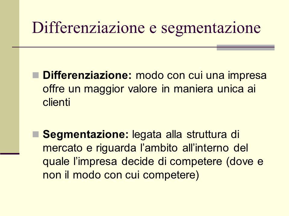 Differenziazione e segmentazione Differenziazione: modo con cui una impresa offre un maggior valore in maniera unica ai clienti Segmentazione: legata alla struttura di mercato e riguarda l'ambito all'interno del quale l'impresa decide di competere (dove e non il modo con cui competere)