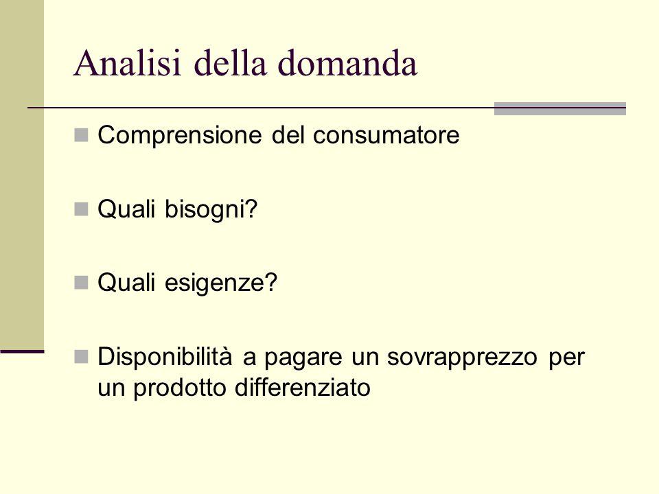 Analisi della domanda Comprensione del consumatore Quali bisogni.