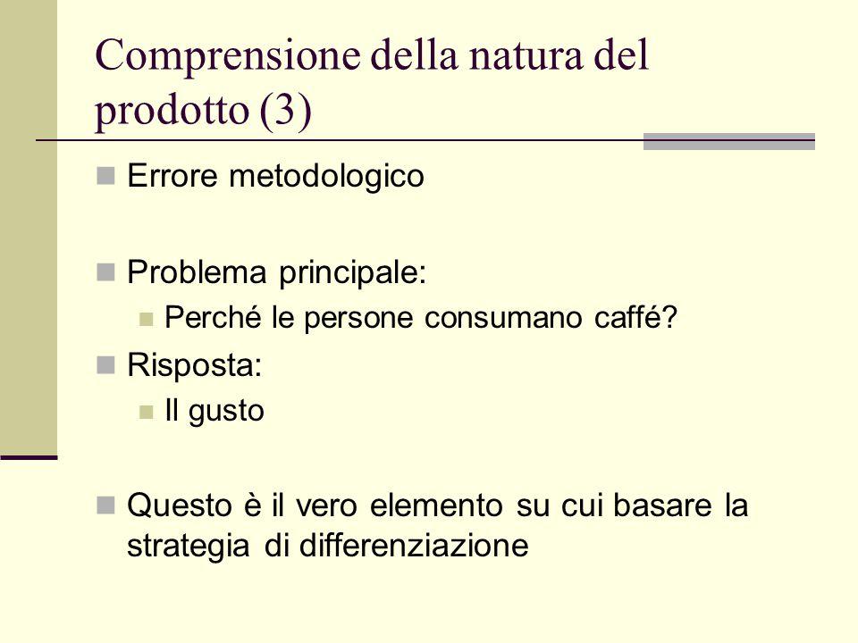 Comprensione della natura del prodotto (3) Errore metodologico Problema principale: Perché le persone consumano caffé.