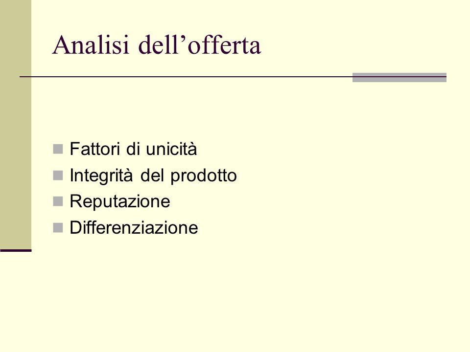 Analisi dell'offerta Fattori di unicità Integrità del prodotto Reputazione Differenziazione