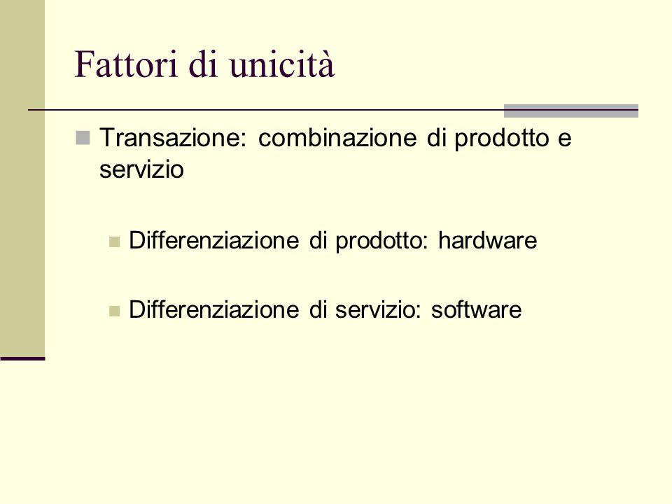 Fattori di unicità Transazione: combinazione di prodotto e servizio Differenziazione di prodotto: hardware Differenziazione di servizio: software