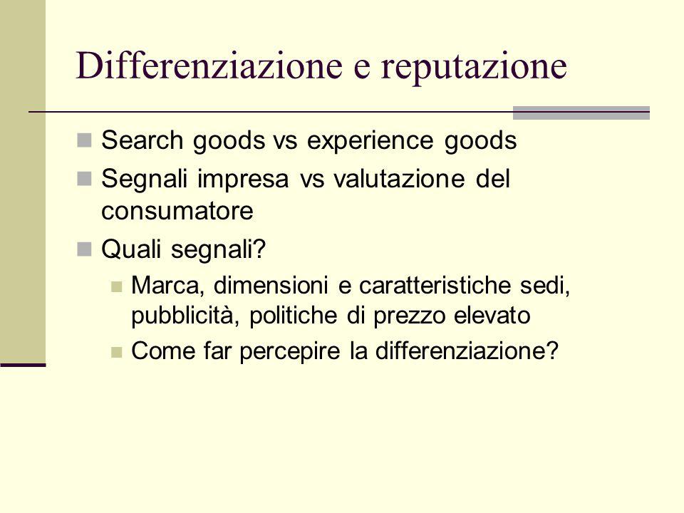 Differenziazione e reputazione Search goods vs experience goods Segnali impresa vs valutazione del consumatore Quali segnali.