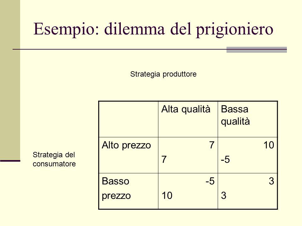 Esempio: dilemma del prigioniero Alta qualitàBassa qualità Alto prezzo7777 10 -5 Basso prezzo -5 10 3333 Strategia produttore Strategia del consumatore