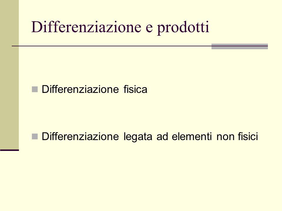 Differenziazione e prodotti Differenziazione fisica Differenziazione legata ad elementi non fisici