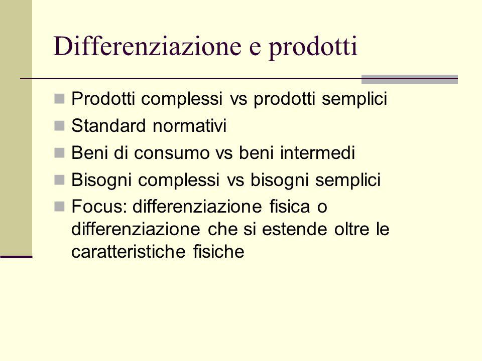 Differenziazione e prodotti Prodotti complessi vs prodotti semplici Standard normativi Beni di consumo vs beni intermedi Bisogni complessi vs bisogni semplici Focus: differenziazione fisica o differenziazione che si estende oltre le caratteristiche fisiche