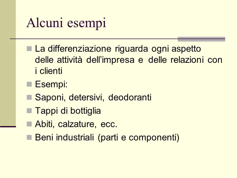 Comprensione della natura del prodotto (2) Domande poste dall'impresa: Quale dimensione.