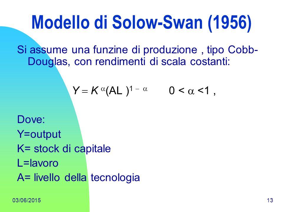 03/06/201513 Modello di Solow-Swan (1956) Si assume una funzine di produzione, tipo Cobb- Douglas, con rendimenti di scala costanti: Y  K   (AL )
