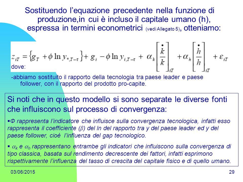 03/06/201529 Sostituendo l'equazione precedente nella funzione di produzione,in cui è incluso il capitale umano (h), espressa in termini econometrici