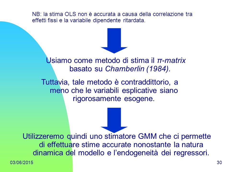 03/06/201530 Usiamo come metodo di stima il π-matrix basato su Chamberlin (1984). Tuttavia, tale metodo è contraddittorio, a meno che le variabili esp