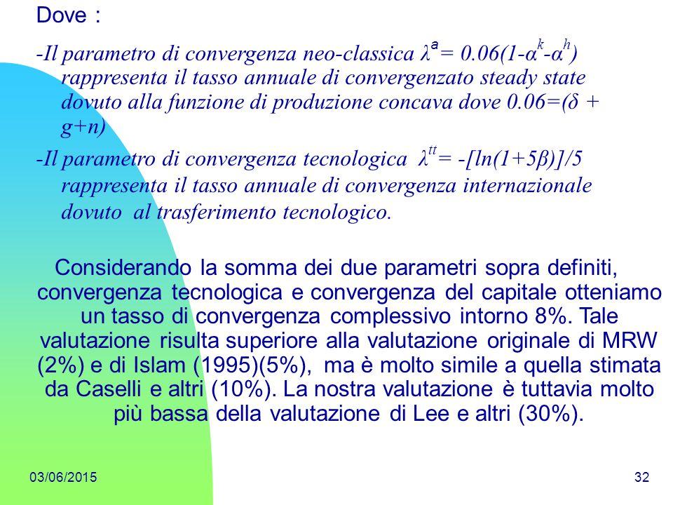 03/06/201532 Dove : -Il parametro di convergenza neo-classica λ a = 0.06(1-α k -α h ) rappresenta il tasso annuale di convergenzato steady state dovut