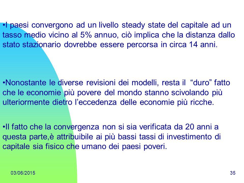 03/06/201535 Il fatto che la convergenza non si sia verificata da 20 anni a questa parte,è attribuibile ai più bassi tassi di investimento di capitale