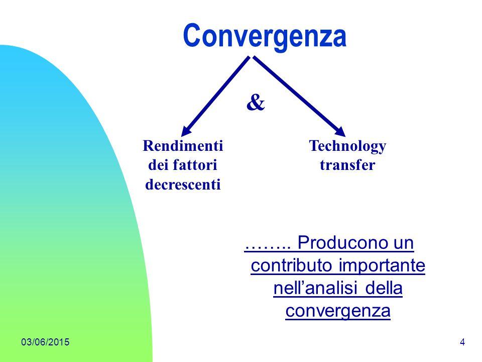 03/06/201535 Il fatto che la convergenza non si sia verificata da 20 anni a questa parte,è attribuibile ai più bassi tassi di investimento di capitale sia fisico che umano dei paesi poveri.