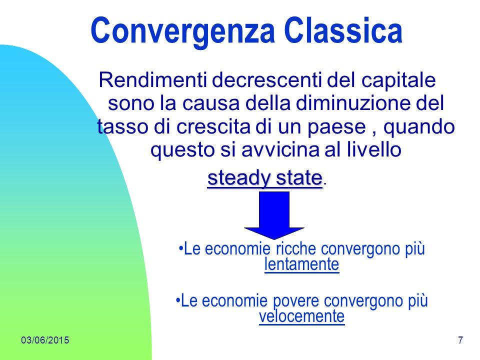 03/06/20157 Convergenza Classica Rendimenti decrescenti del capitale sono la causa della diminuzione del tasso di crescita di un paese, quando questo