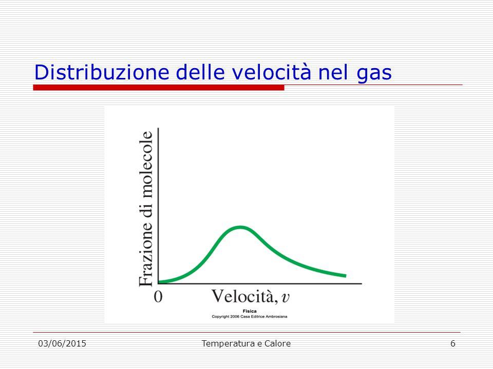 03/06/2015Temperatura e Calore6 Distribuzione delle velocità nel gas