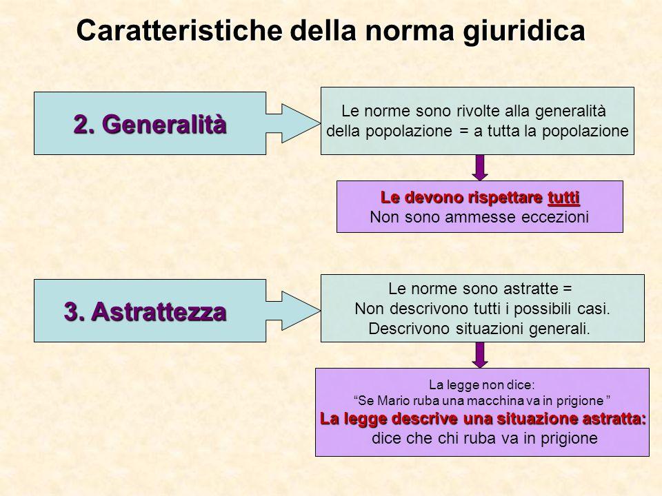 2. Generalità 3. Astrattezza Le norme sono rivolte alla generalità della popolazione = a tutta la popolazione Caratteristiche della norma giuridica Le