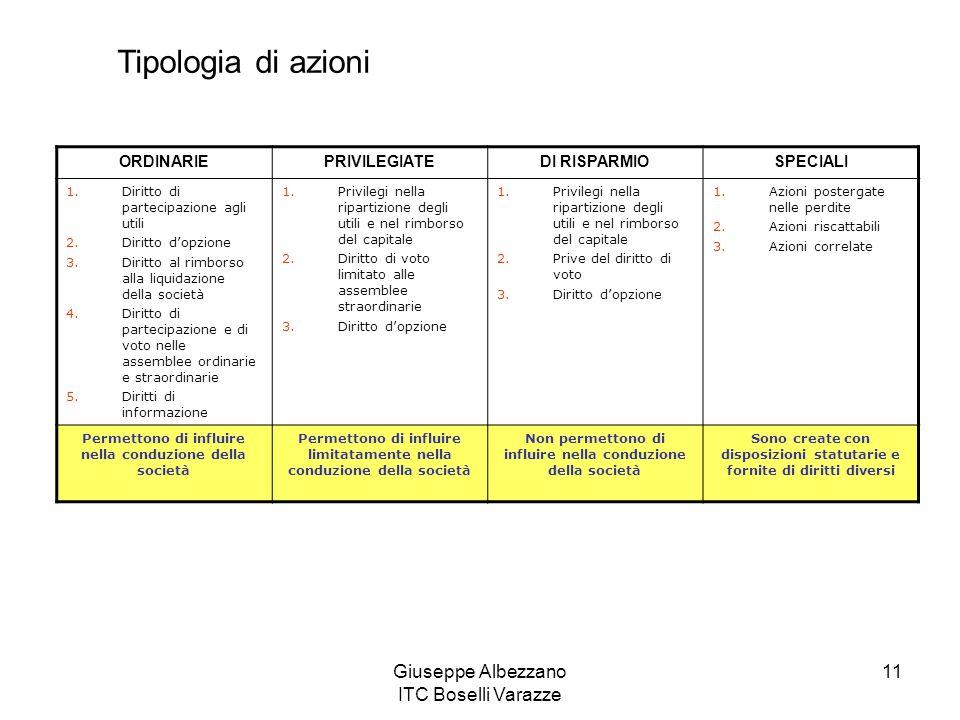 Giuseppe Albezzano ITC Boselli Varazze 11 Tipologia di azioni ORDINARIEPRIVILEGIATEDI RISPARMIOSPECIALI 1.Diritto di partecipazione agli utili 2.Dirit