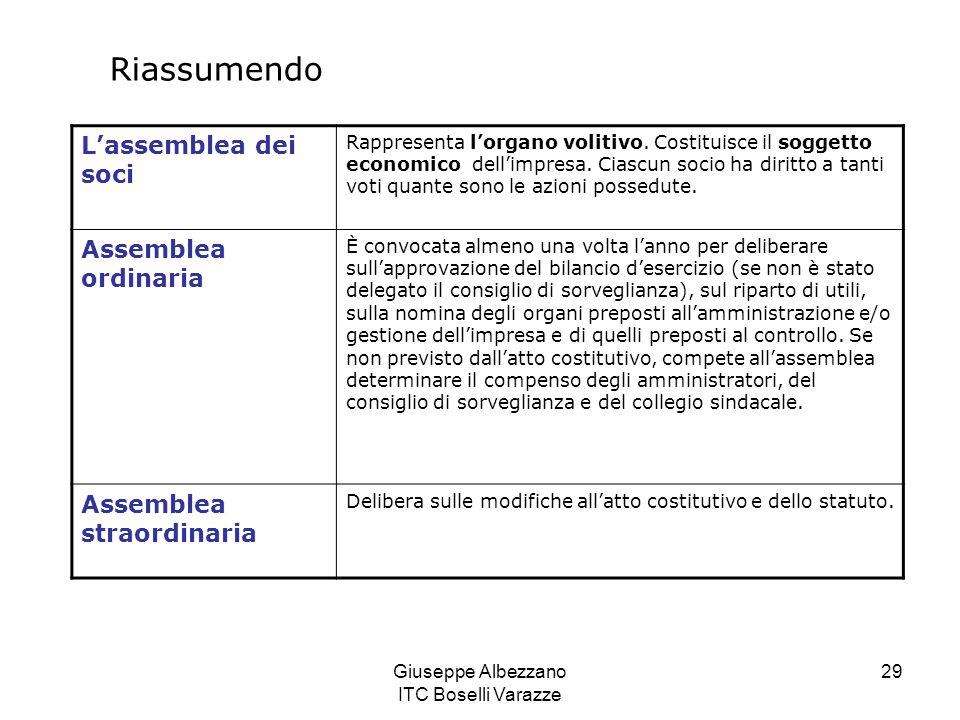 Giuseppe Albezzano ITC Boselli Varazze 29 Riassumendo L'assemblea dei soci Rappresenta l'organo volitivo. Costituisce il soggetto economico dell'impre
